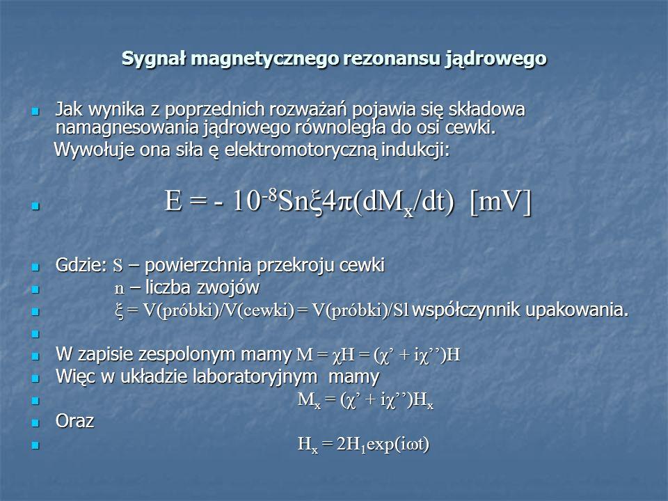 Sygnał magnetycznego rezonansu jądrowego Jak wynika z poprzednich rozważań pojawia się składowa namagnesowania jądrowego równoległa do osi cewki. Jak