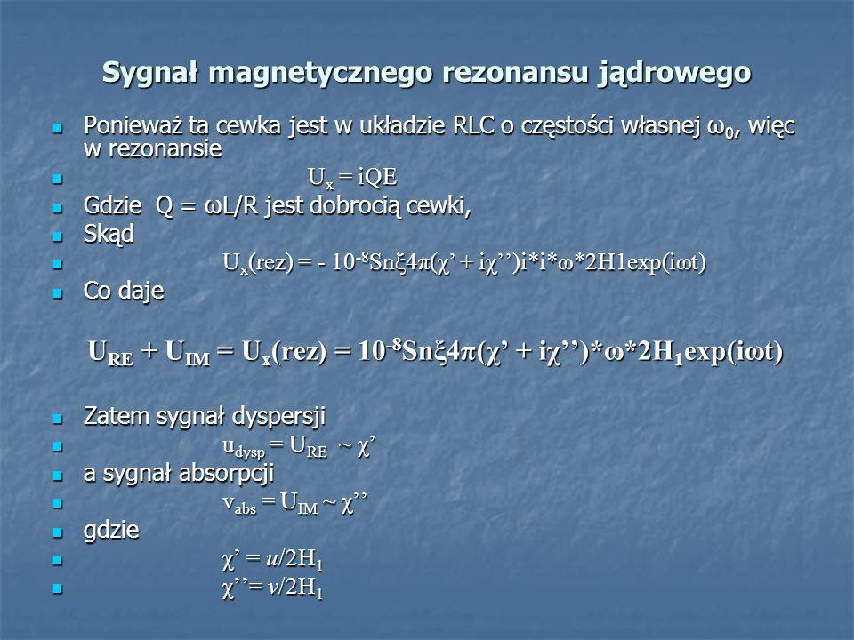 Sygnał magnetycznego rezonansu jądrowego Ponieważ ta cewka jest w układzie RLC o częstości własnej ω 0, więc w rezonansie Ponieważ ta cewka jest w ukł