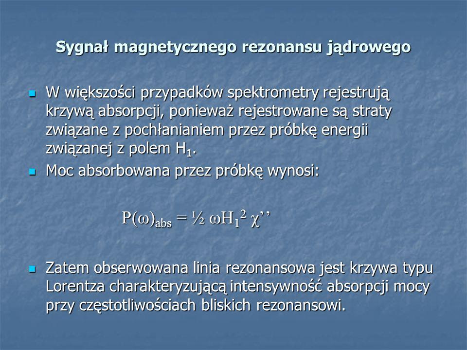 Sygnał magnetycznego rezonansu jądrowego W większości przypadków spektrometry rejestrują krzywą absorpcji, ponieważ rejestrowane są straty związane z