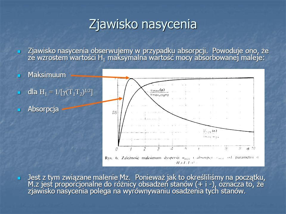 Zjawisko nasycenia Zjawisko nasycenia obserwujemy w przypadku absorpcji. Powoduje ono, że ze wzrostem wartości H 1 maksymalna wartość mocy absorbowane