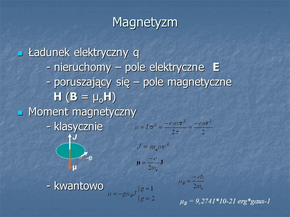 Atom i Jądro Moment magnetyczny atomu jest wypadkowym momentem pochodzącym od wszystkich elektronów i przyczynków orbitalnych.