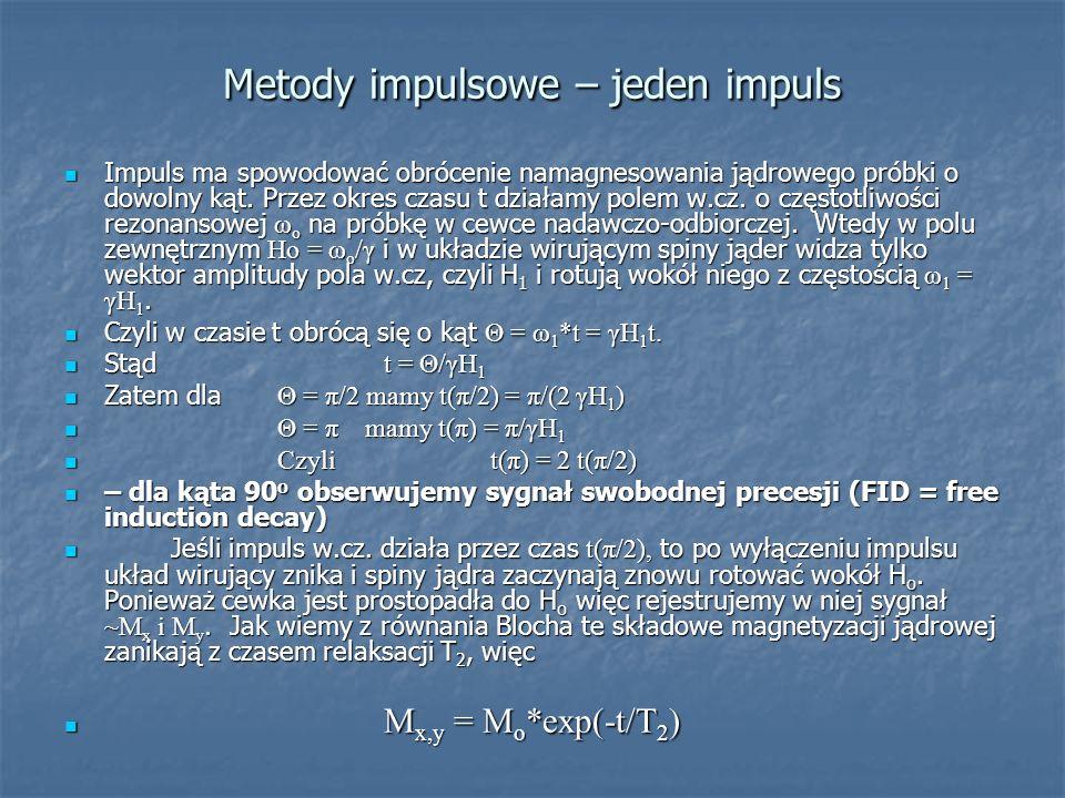 Metody impulsowe – jeden impuls Impuls ma spowodować obrócenie namagnesowania jądrowego próbki o dowolny kąt. Przez okres czasu t działamy polem w.cz.