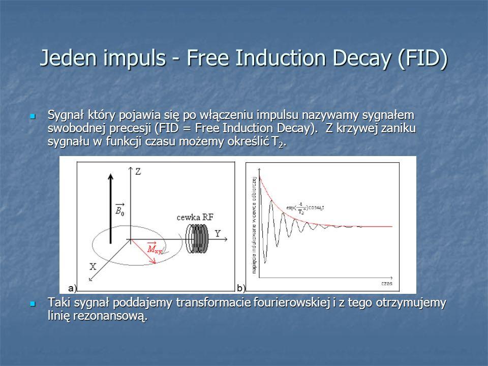 Jeden impuls - Free Induction Decay (FID) Sygnał który pojawia się po włączeniu impulsu nazywamy sygnałem swobodnej precesji (FID = Free Induction Dec