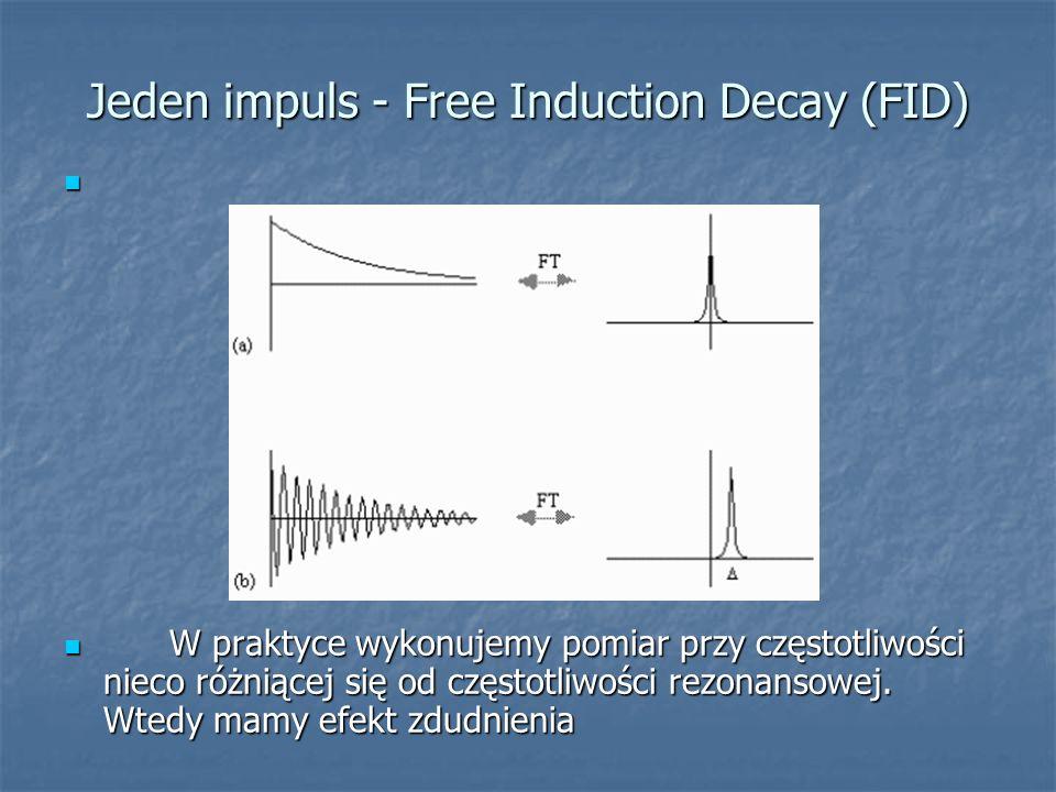 Jeden impuls - Free Induction Decay (FID) W praktyce wykonujemy pomiar przy częstotliwości nieco różniącej się od częstotliwości rezonansowej. Wtedy m