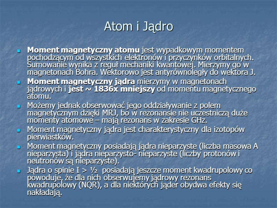 Atom i Jądro Moment magnetyczny atomu jest wypadkowym momentem pochodzącym od wszystkich elektronów i przyczynków orbitalnych. Sumowanie wynika z regu