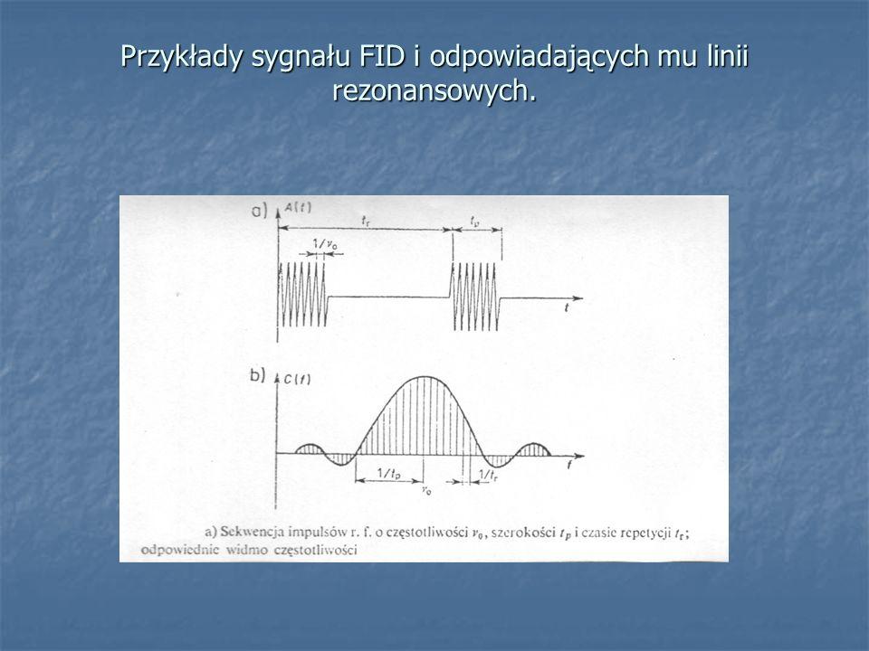 Przykłady sygnału FID i odpowiadających mu linii rezonansowych.
