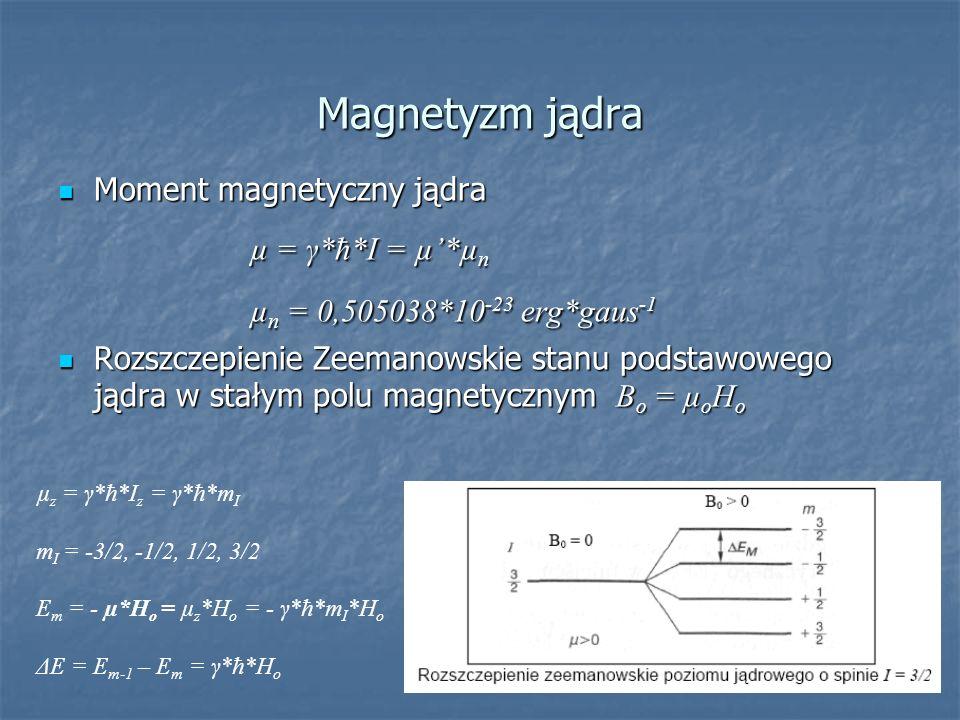 Magnetyzm jądra Dla pola H = 10 000 Oe (1 T) Dla pola H = 10 000 Oe (1 T) ΔE = 2.8*10 -19 erg = 2.8*10 -26 J ΔE = 2.8*10 -19 erg = 2.8*10 -26 J Co dla T = 293 K ( temperatura pokojowa) daje ΔE /kT ~ 6,9 *10 -6 ΔE /kT ~ 6,9 *10 -6 Dla N o jąder wodoru o spinie I = ½ w jednostce objętości i przy temperaturze pokojowej o obsadzeniu poziomów decyduje czynnik boltzmannowski (exp - ΔE/kT).