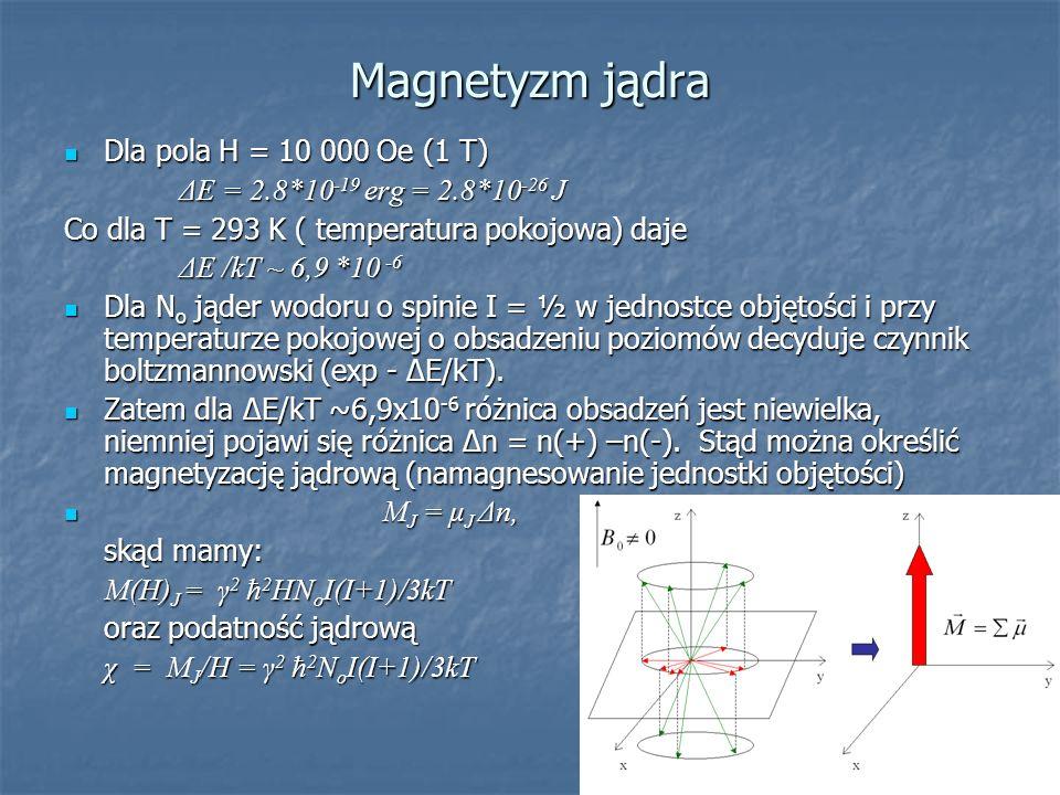 Rezonans kwantowo Jeżeli do jądra dotrze kwant o energii Jeżeli do jądra dotrze kwant o energii E = hν = ħω równej rozszczepieniu zeemanowskiemu ΔE = γħH ΔE = γħH to nastąpi rezonansowa absorpcja i mamy: ħω = γħH ħω = γħH To daje nam podstawowy warunek rezonansu To daje nam podstawowy warunek rezonansu ω = γH = γB ω = γH = γB