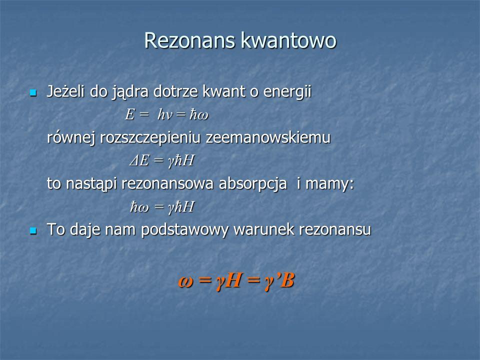 Rezonans kwantowo Jeżeli do jądra dotrze kwant o energii Jeżeli do jądra dotrze kwant o energii E = hν = ħω równej rozszczepieniu zeemanowskiemu ΔE =
