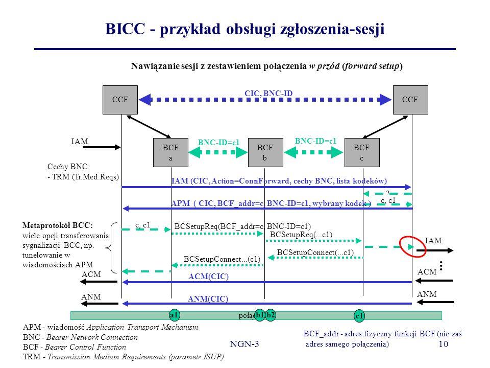 NGN-310 BICC - przykład obsługi zgłoszenia-sesji Cechy BNC: - TRM (Tr.Med.Reqs) Metaprotokół BCC: wiele opcji transferowania sygnalizacji BCC, np. tun