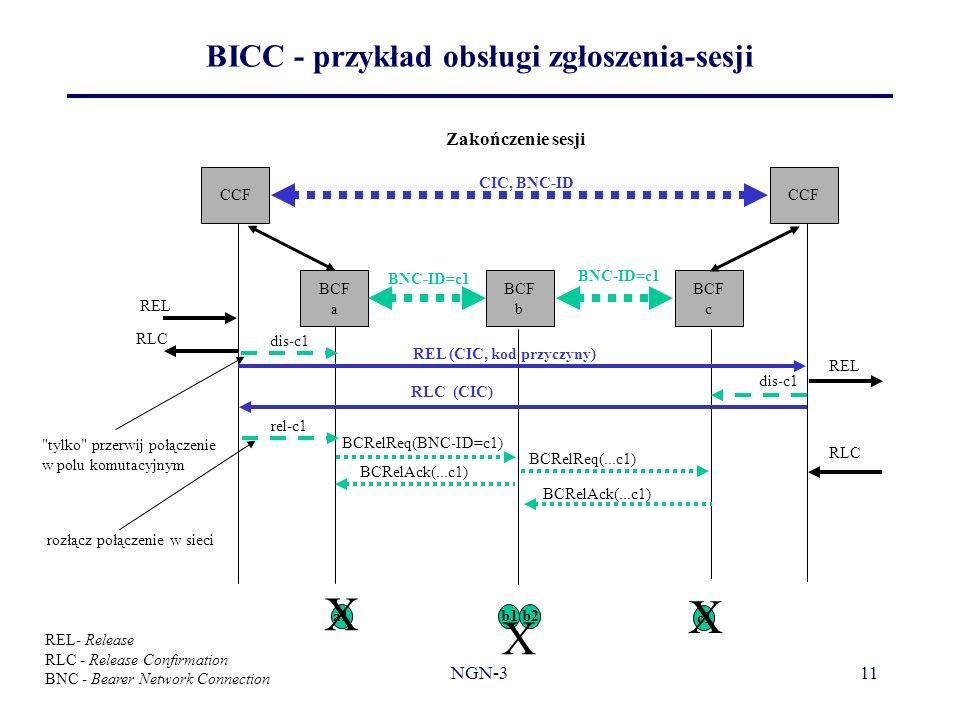NGN-311 BICC - przykład obsługi zgłoszenia-sesji Zakończenie sesji CCF BCF a BCF b BCF c REL (CIC, kod przyczyny) BCRelReq(BNC-ID=c1) BCRelAck(...c1)