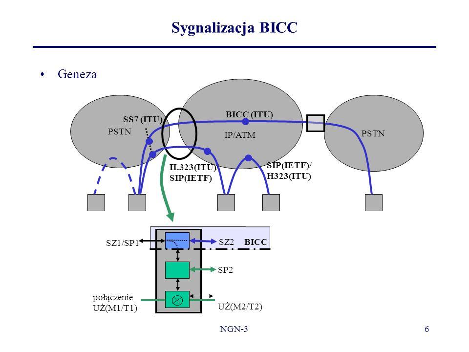 NGN-36 Sygnalizacja BICC Geneza IP/ATM połączenie UŻ(M1/T1) PSTN SIP(IETF)/ H323(ITU) BICC (ITU) SS7 (ITU) SZ1/SP1 SZ2 SP2 H.323(ITU)/ SIP(IETF) UŻ(M2