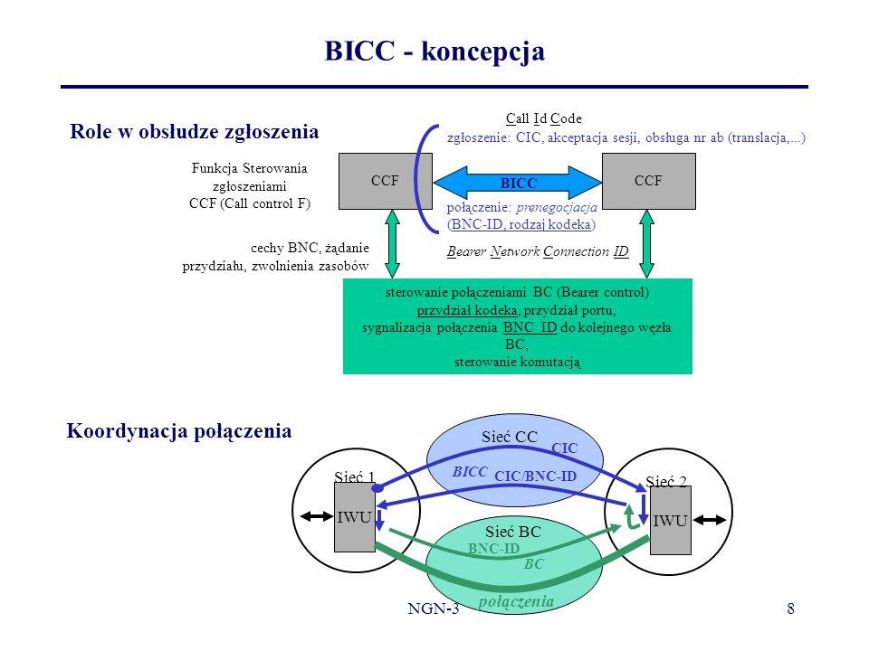NGN-38 BICC - koncepcja CCF zgłoszenie: CIC, akceptacja sesji, obsługa nr ab (translacja,...) połączenie: prenegocjacja (BNC-ID, rodzaj kodeka) CCF BI
