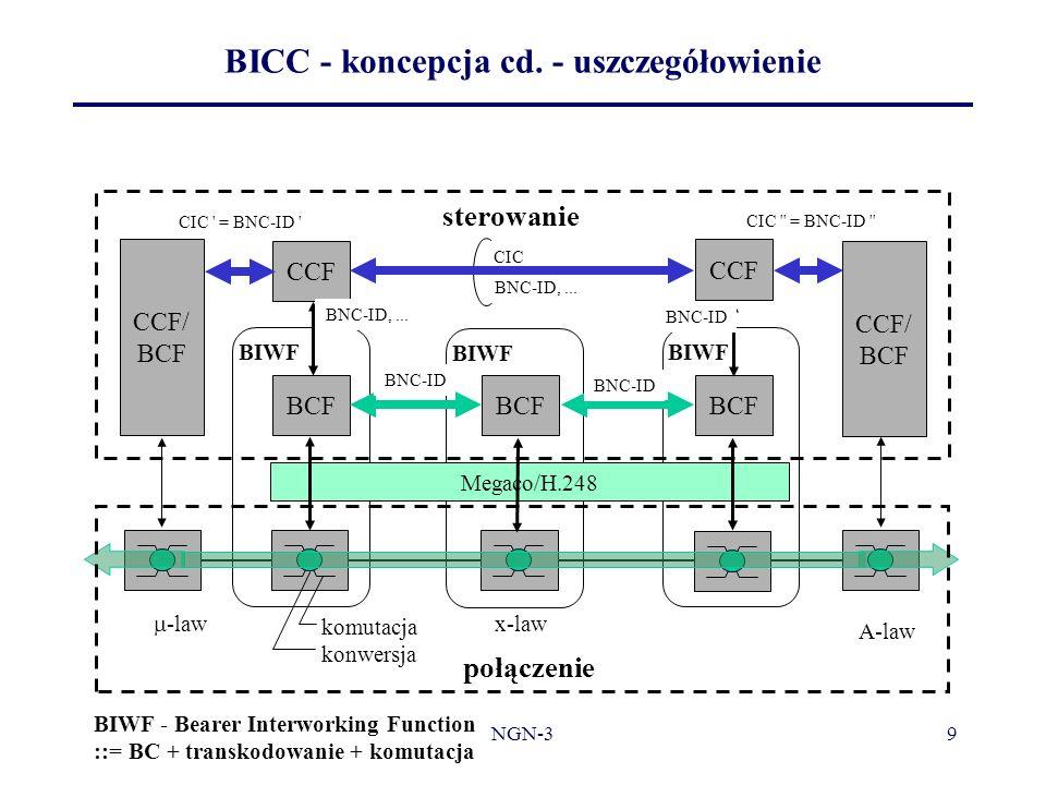NGN-39 BIWF Megaco/H.248 BICC - koncepcja cd. - uszczegółowienie CCF CCF/ BCF CCF BCF CCF/ BCF sterowanie połączenie CIC BNC-ID,... BNC-ID -law A-law