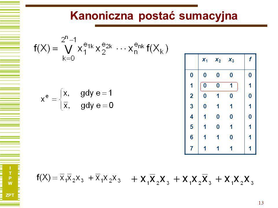 I T P W ZPT 13 Kanoniczna postać sumacyjna x1x1 x2x2 x3x3 f 00000 10011 20100 30111 41000 51011 61101 71111