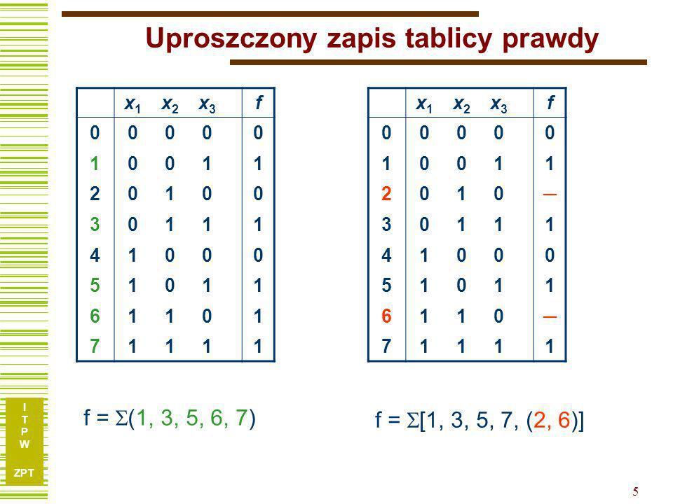 I T P W ZPT 5 Uproszczony zapis tablicy prawdy f = [1, 3, 5, 7, (2, 6)] x1x1 x2x2 x3x3 f 00000 10011 2010 30111 41000 51011 6110 71111 f = (1, 3, 5, 6, 7) x1x1 x2x2 x3x3 f 00000 10011 20100 30111 41000 51011 61101 71111