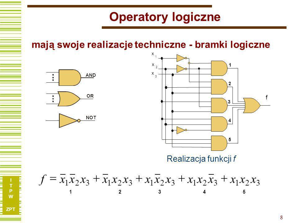 I T P W ZPT 8 Operatory logiczne AND OR NOT mają swoje realizacje techniczne - bramki logiczne 321321321321321 xxxxxxxxxxxxxxxf 1 2 3 4 5 x 3 x 1 x 2 f Realizacja funkcji f 1234 5