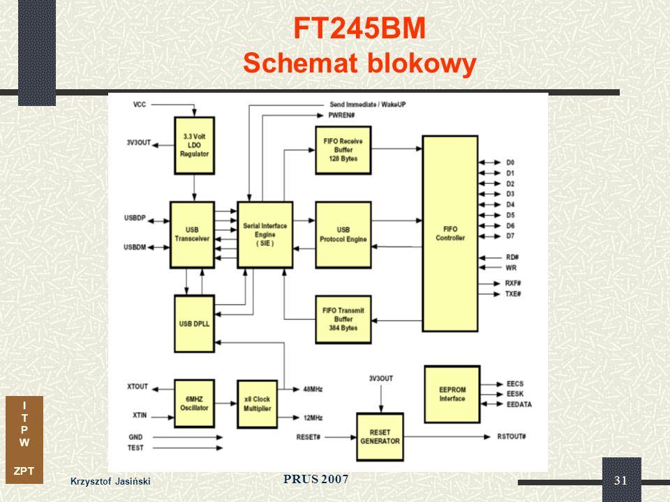I T P W ZPT PRUS 2007 Krzysztof Jasiński 31 FT245BM Schemat blokowy
