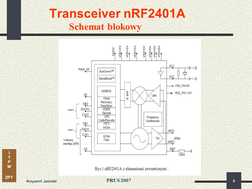 I T P W ZPT PRUS 2007 Krzysztof Jasiński 25 Transceiver nRF2401A: Sterowanie w trybie nadawania PWR_UP=0 PWR_UP=1 / t=T3ms (OFF) t=0 / CS_s=1 S0S0 S2S2 S7S7 S3S3 S4S4 S5S5 S8S8 S6S6 t=T 10µs t=t-1 t>0 t=0 L=120 L=L-1, DATA=RC[L] L>0 L=0 / CS_r=1, t=T10µs t=t-1 t>0 t=t-1 t>0 L>0 L=L-1, DATA=TX[L] PWR_UP=0 S1S1 t=t-1 t>0 t=0 A=0 A=PLUS v MINUS A=1 / t=T 10µs, CE_s=1 t=0 / TX[ ]=(AD[ ],BD[ ]) (L=L AD +L BD) L=0 / t=T300µs, CE_r=1 S9S9 t>0 t=t-1 t=0