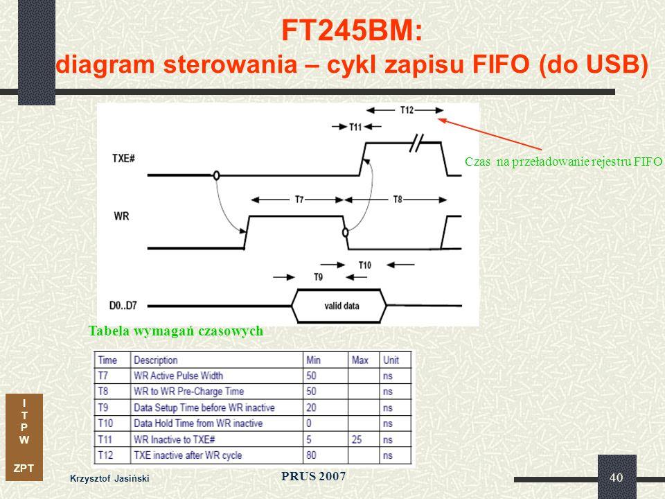 I T P W ZPT PRUS 2007 Krzysztof Jasiński 40 FT245BM: diagram sterowania – cykl zapisu FIFO (do USB) Czas na przeładowanie rejestru FIFO Tabela wymagań czasowych