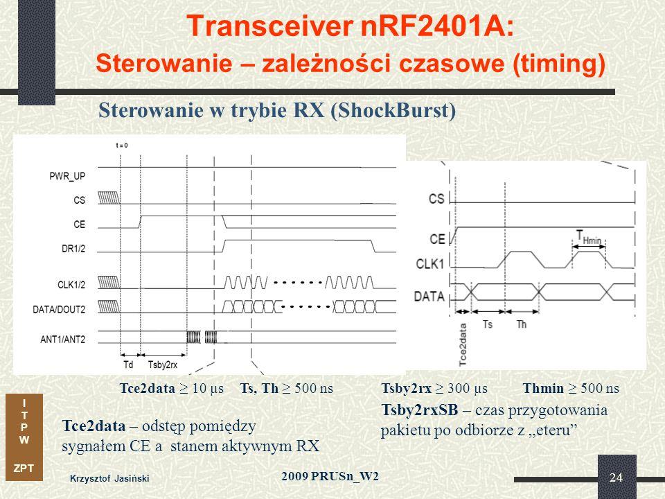 I T P W ZPT 2009 PRUSn_W2 Krzysztof Jasiński 24 Transceiver nRF2401A: Sterowanie – zależności czasowe (timing) Sterowanie w trybie RX (ShockBurst) Tce2data 10 µsThmin 500 nsTsby2rx 300 µsTs, Th 500 ns Tsby2rxSB – czas przygotowania pakietu po odbiorze z eteru Tce2data – odstęp pomiędzy sygnałem CE a stanem aktywnym RX