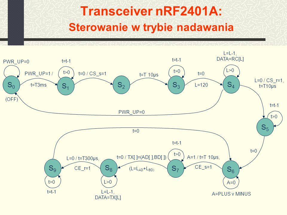 I T P W ZPT 2009 PRUSn_W2 Krzysztof Jasiński 25 Transceiver nRF2401A: Sterowanie w trybie nadawania PWR_UP=0 PWR_UP=1 / t=T3ms (OFF) t=0 / CS_s=1 S0S0 S2S2 S7S7 S3S3 S4S4 S5S5 S8S8 S6S6 t=T 10µs t=t-1 t>0 t=0 L=120 L=L-1, DATA=RC[L] L>0 L=0 / CS_r=1, t=T10µs t=t-1 t>0 t=t-1 t>0 L>0 L=L-1, DATA=TX[L] PWR_UP=0 S1S1 t=t-1 t>0 t=0 A=0 A=PLUS v MINUS A=1 / t=T 10µs, CE_s=1 t=0 / TX[ ]=(AD[ ],BD[ ]) (L=L AD +L BD) L=0 / t=T300µs, CE_r=1 S9S9 t>0 t=t-1 t=0