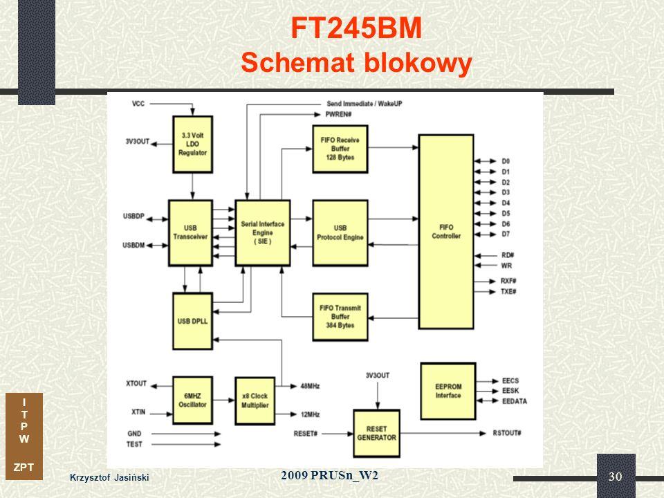 I T P W ZPT 2009 PRUSn_W2 Krzysztof Jasiński 30 FT245BM Schemat blokowy