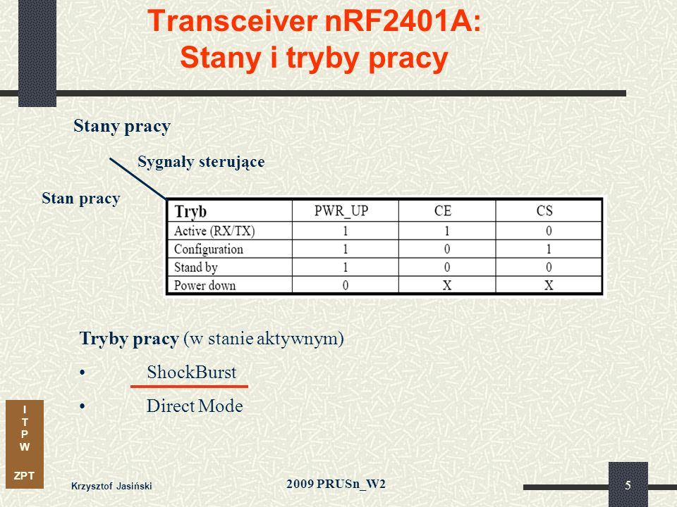I T P W ZPT 2009 PRUSn_W2 Krzysztof Jasiński 16 Transceiver nRF2401A: Budowa słowa konfiguracyjnego Ogólna konfiguracja RF_CH#x – numer częstotliwości kanału x, RXEN – wybór kierunku transmisji: 0 – TX (nadawanie) 1 – RX (odbiór) RF_CH# - 2400 MHz ÷ 2527 MHz RF_CH#2 = RF_CH1 + 8 MHz RF_CH#1 – kanał podstawowy, RF_CH#2 – kanał dodatkowy
