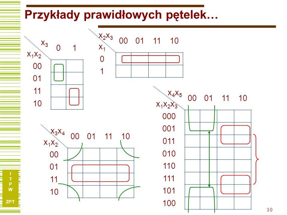 I T P W ZPT I T P W ZPT 10 Przykłady prawidłowych pętelek… x4x5x1x2x3x4x5x1x2x3 00011110 000 001 011 010 110 111 101 100 x3x4x1x2x3x4x1x2 00011110 00