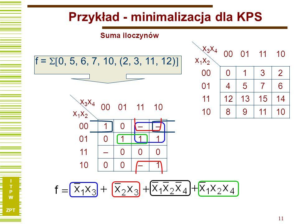 I T P W ZPT I T P W ZPT 11 Przykład - minimalizacja dla KPS f = 0, 5, 6, 7, 10, (2, 3, 11, 12) x3x4x1x2x3x4x1x2 00011110 0010–– 010111 11–000 1000–1 x