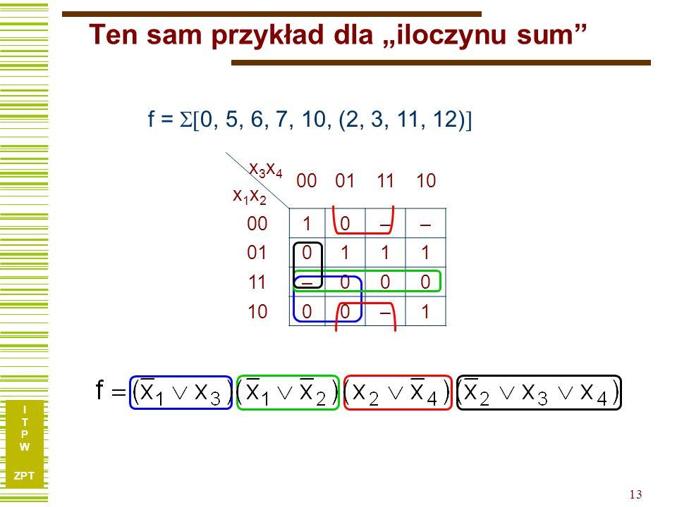 I T P W ZPT I T P W ZPT 13 Ten sam przykład dla iloczynu sum f = 0, 5, 6, 7, 10, (2, 3, 11, 12) x3x4x1x2x3x4x1x2 00011110 0010–– 010111 11–000 1000–1