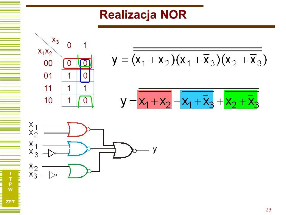 I T P W ZPT I T P W ZPT 23 Realizacja NOR x3x1x2x3x1x2 01 0000 0110 1111 1010