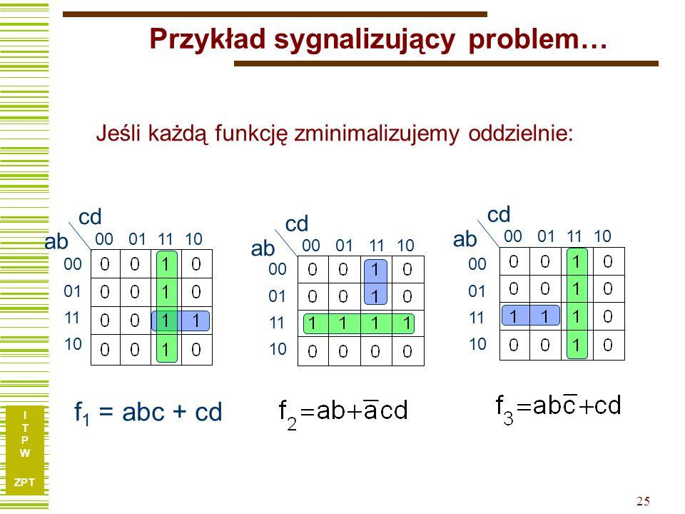 I T P W ZPT I T P W ZPT 25 Przykład sygnalizujący problem… cd ab 00 01 11 10 cd ab 00 01 11 10 cd ab 00 01 11 10 f 1 = abc + cd 00 01 11 10 00 01 11 1