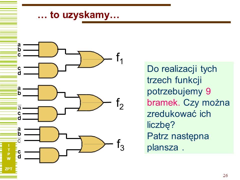 I T P W ZPT I T P W ZPT 26 f1f1 f2f2 f3f3 … to uzyskamy… Do realizacji tych trzech funkcji potrzebujemy 9 bramek. Czy można zredukować ich liczbę? Pat