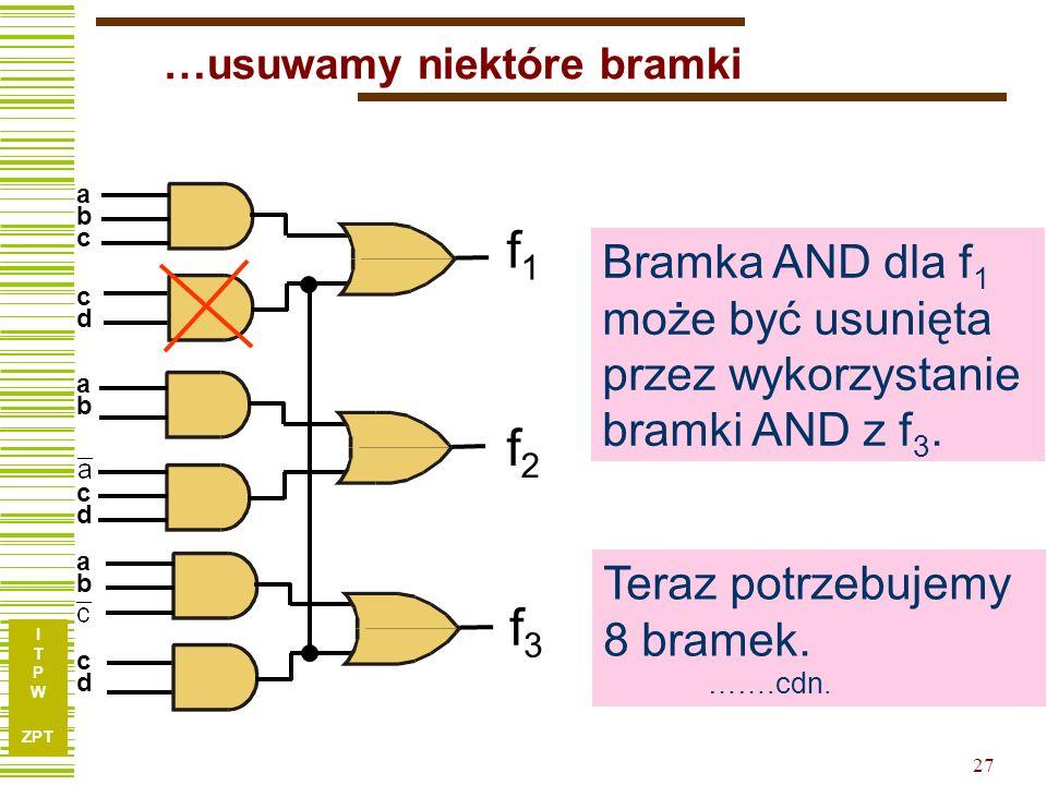I T P W ZPT I T P W ZPT 27 Bramka AND dla f 1 może być usunięta przez wykorzystanie bramki AND z f 3. f1f1 f2f2 f3f3 abcabc cdcd abab cdcd abab cdcd …