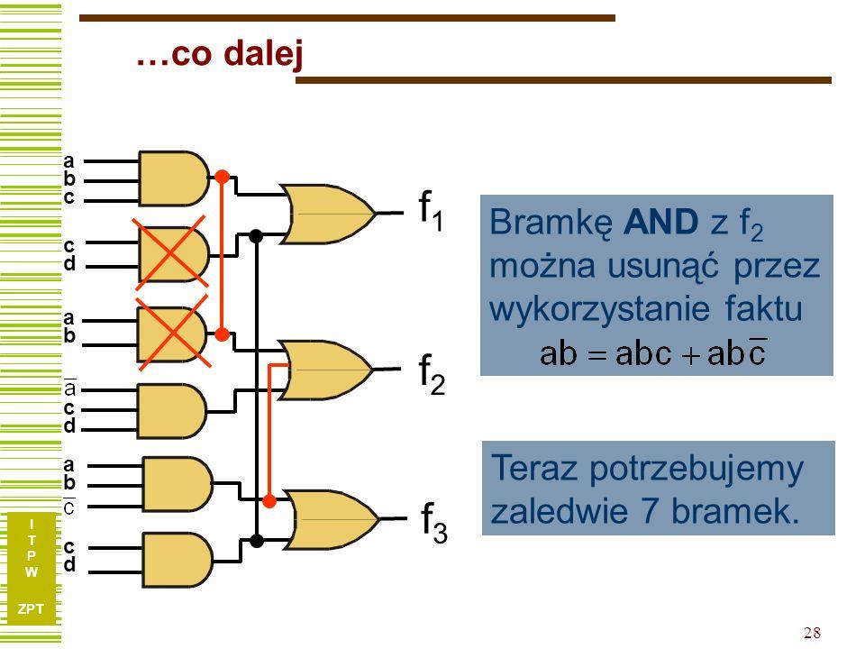 I T P W ZPT I T P W ZPT 28 Bramkę AND z f 2 można usunąć przez wykorzystanie faktu f1f1 f2f2 f3f3 abcabc cdcd abab cdcd abab cdcd …co dalej Teraz potr