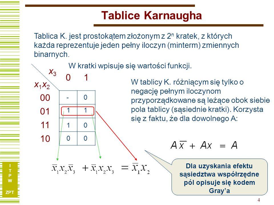 I T P W ZPT I T P W ZPT 4 Tablice Karnaugha Tablica K. jest prostokątem złożonym z 2 n kratek, z których każda reprezentuje jeden pełny iloczyn (minte