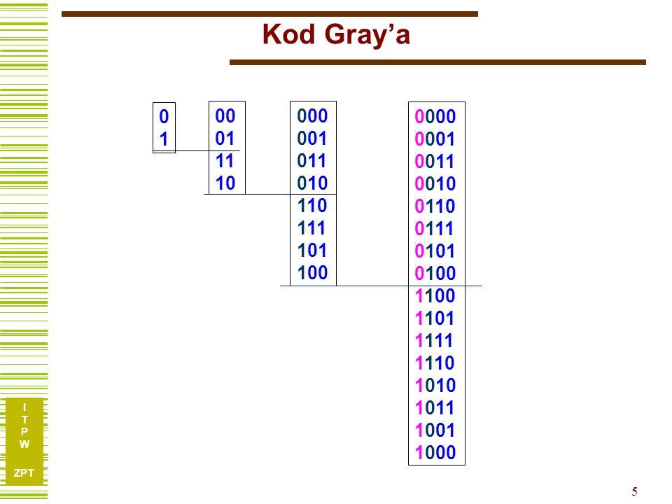 I T P W ZPT I T P W ZPT 6 Przykładzik wprowadzający do metody x1x1 x2x2 x3x3 f 00000 10011 20100 30111 41000 51011 61101 71111 1) Wpisanie funkcji do tablicy x3x1x2x3x1x2 01 00 01 11 10 f = x 1 x 2 x3x3 + 2) Zakreślanie pętelek 01 01 11 01 Z pętelkami kojarzymy iloczyn zmiennych (prostych lub zanegowanych)