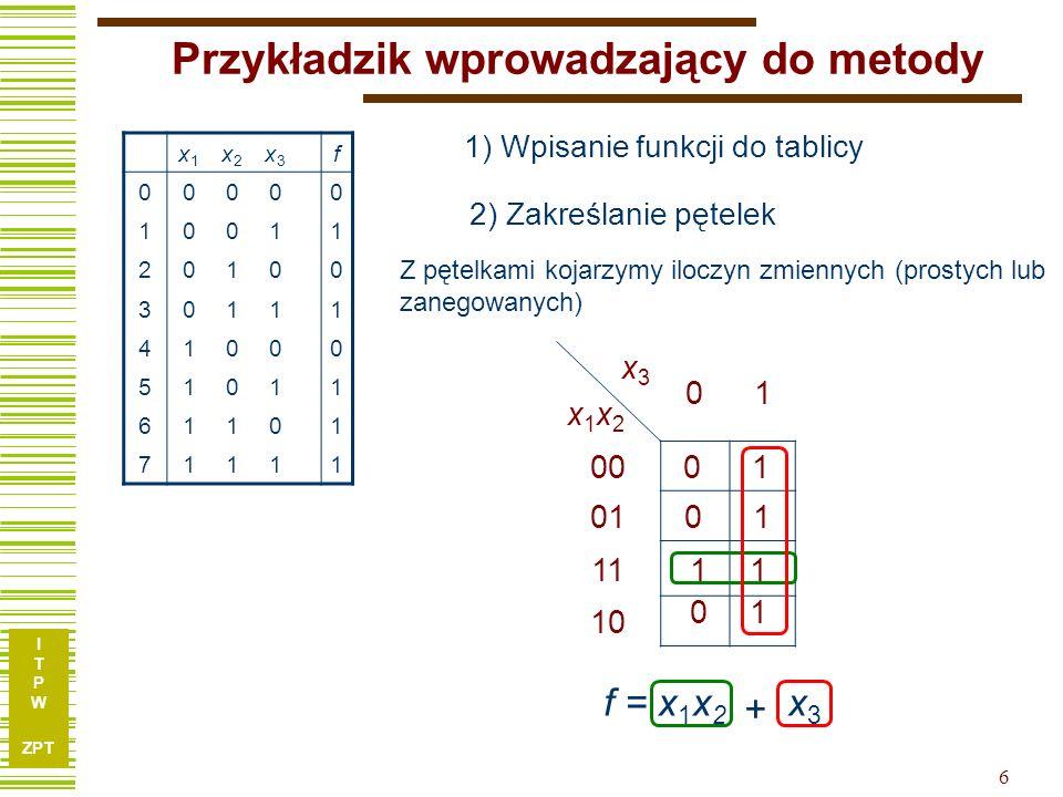 I T P W ZPT I T P W ZPT 7 Wpisywanie funkcji ułatwia… x3x4x1x2x3x4x1x2 00011110 000132 014576 1112131514 10891110 x3x1x2x3x1x2 01 0001 0123 1167 1045 x2x3x1x2x3x1 00011110 00132 14576 …opis kratek tablic Karnaugha wg NKB x1x1 x2x2 x3x3 f 00000 10011 20100 30111 41000 51011 61101 71111 x3x1x2x3x1x2 01 00 01 11 10 01 01 11 01