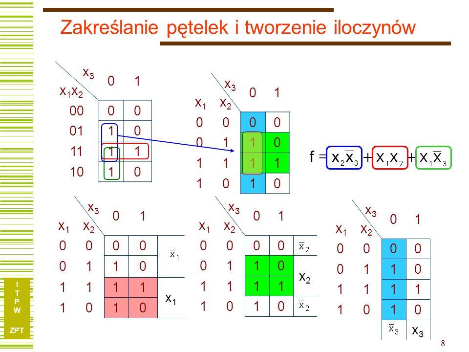 I T P W ZPT I T P W ZPT 8 Zakreślanie pętelek i tworzenie iloczynów x3x1x2x3x1x2 01 0000 0110 1111 1010 1 1 0 0 x1x1 0 1 0 0 1 10 x1x1 11 11 00 0 x3x2