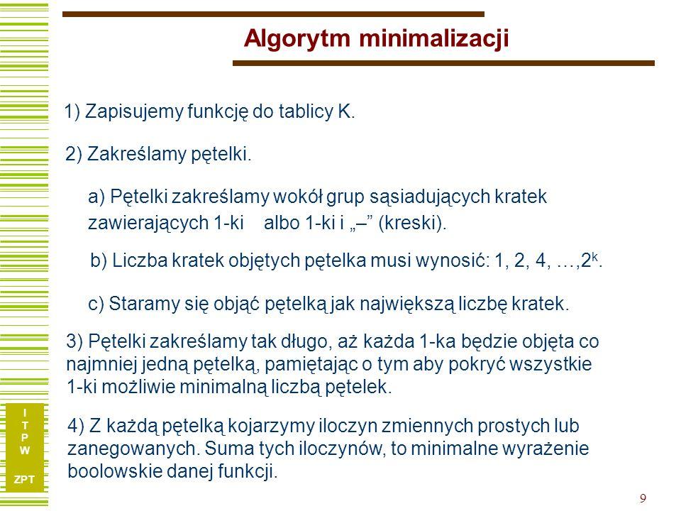 I T P W ZPT I T P W ZPT 9 Algorytm minimalizacji 1) Zapisujemy funkcję do tablicy K. 2) Zakreślamy pętelki. a) Pętelki zakreślamy wokół grup sąsiadują