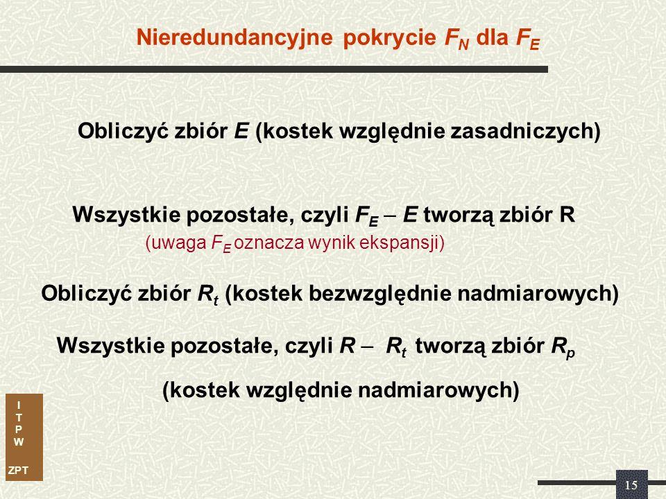 I T P W ZPT 14 Klasyfikacja kostek k jest zasadnicza, jeśli (F E + D – {k}) k nie jest tautologią, E k jest bezwzględnie nadmiarowa, jeśli (E + D) k jest tautologią, E k jest względnie nadmiarowa, jeśli (E + D) k nie jest tautologią.
