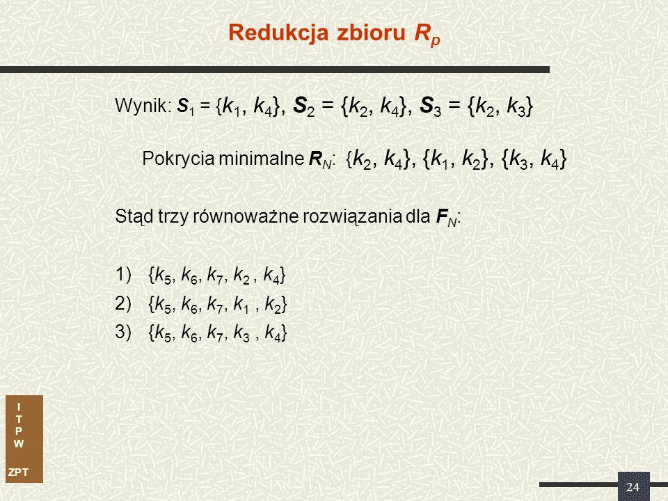I T P W ZPT 23 Redukcja zbioru R p RE Obliczenia dla k 1 (A = (R p ) k, B = E k ) Zbiór R Zbiór R p : 1) 001 2) 10 1 3) 1 01 4) 011 Zbiór E: 0 10 A A: 1) 4) 1 B B: 0 A A : 1) 4) 1 B B = A A : 1) B B = Czyli S 1 = { k 1, k 4 } Skoro B Skoro B jest tautologią, to S =