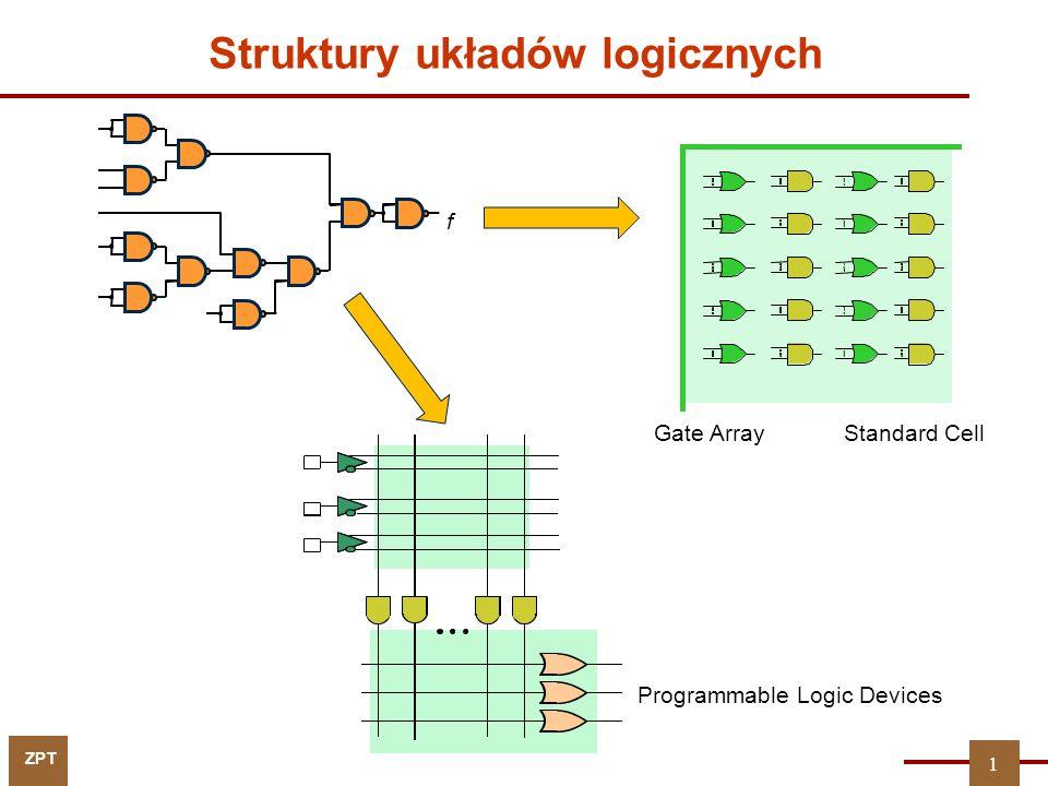 ZPT Struktury układów logicznych f Gate ArrayStandard Cell Programmable Logic Devices 1