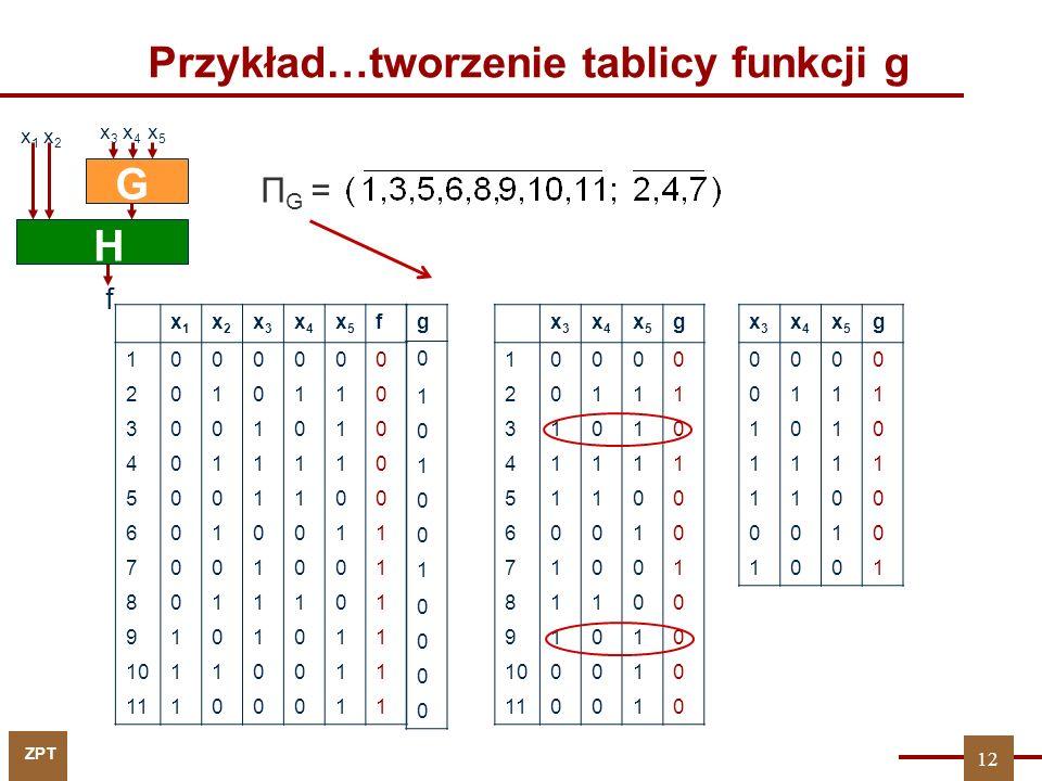 ZPT 12 Przykład…tworzenie tablicy funkcji g x1x1 x2x2 x3x3 x4x4 x5x5 f 1000000 2010110 3001010 4011110 5001100 6010011 7001001 8011101 9101011 1011001