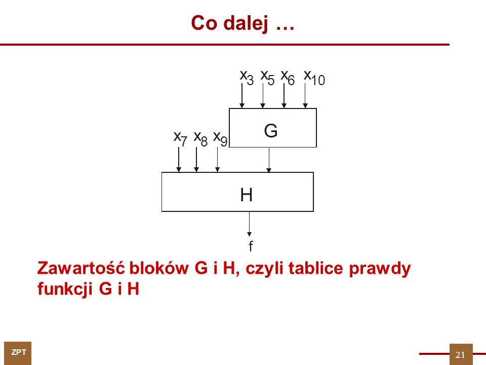 ZPT 21 Co dalej … Zawartość bloków G i H, czyli tablice prawdy funkcji G i H f G H x 7 x 8 x 9 x 3 x 5 x 6 x 10
