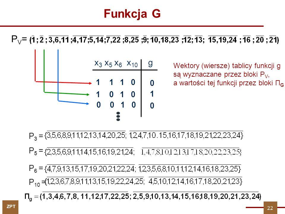 ZPT 22 Funkcja G x 3 x 5 x 6 x 10 g PV=PV= 1 1 1 0 0 1 0 1 0 0 1 0 0 P 3 = P 5 = P 6 = P 10 = Wektory (wiersze) tablicy funkcji g są wyznaczane przez