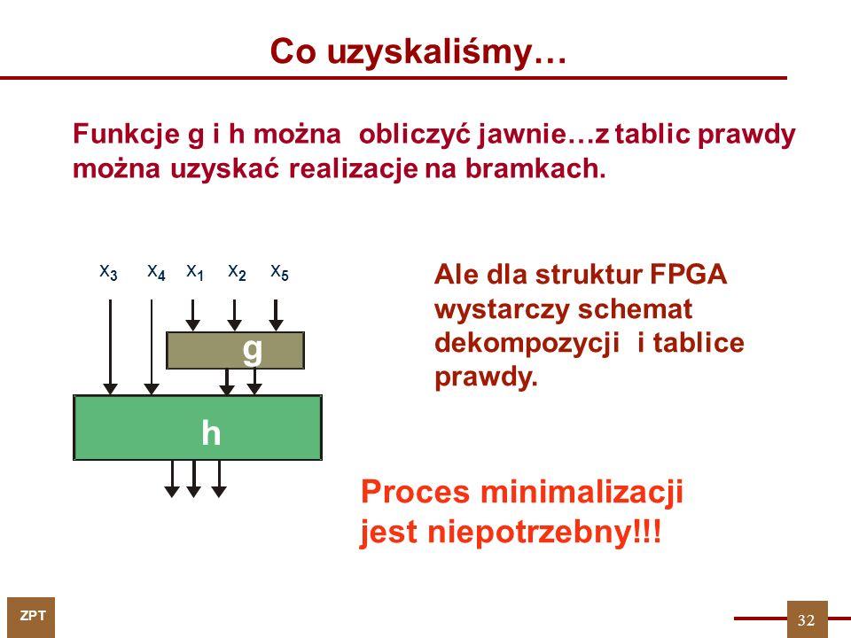 ZPT 32 Co uzyskaliśmy… Ale dla struktur FPGA wystarczy schemat dekompozycji i tablice prawdy. Funkcje g i h można obliczyć jawnie…z tablic prawdy możn