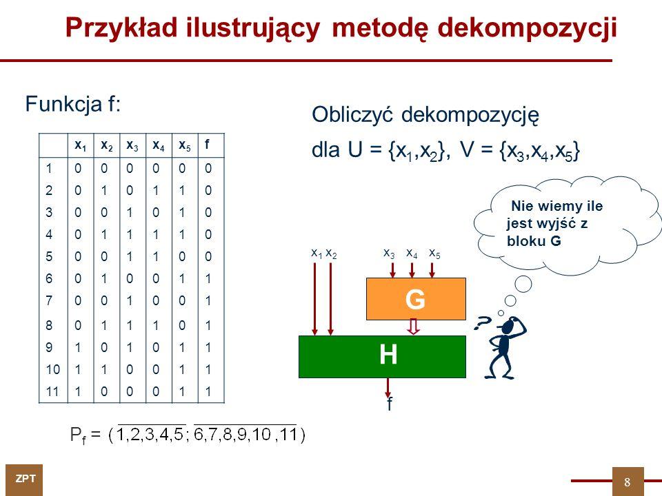 ZPT 8 Przykład ilustrujący metodę dekompozycji Obliczyć dekompozycję dla U = {x 1,x 2 }, V = {x 3,x 4,x 5 } P f = Funkcja f: G H x 1 x 2 x3x3 f x 5 x4