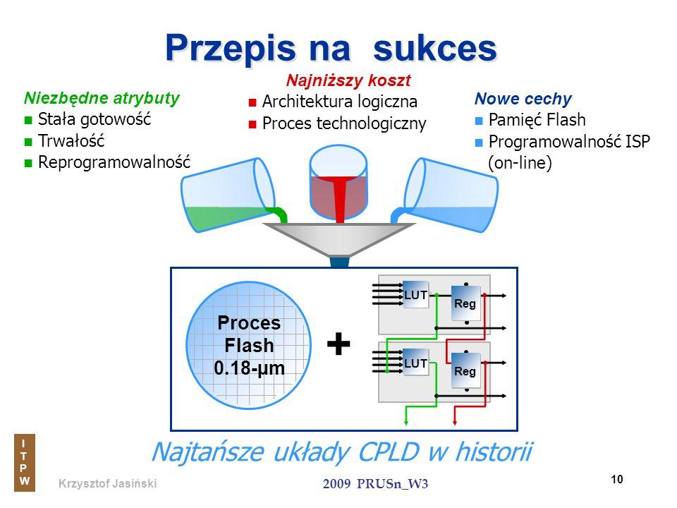 Krzysztof Jasiński ITPWITPW 2009 PRUSn_W3 10 Przepis na sukces Niezbędne atrybuty Stała gotowość Trwałość Reprogramowalność Najtańsze układy CPLD w hi